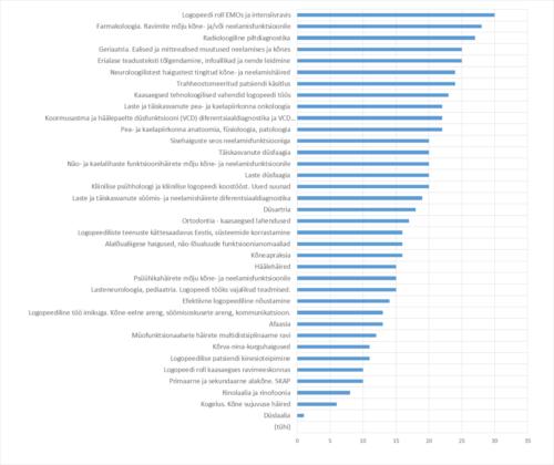 Koolitusvajaduse uuring